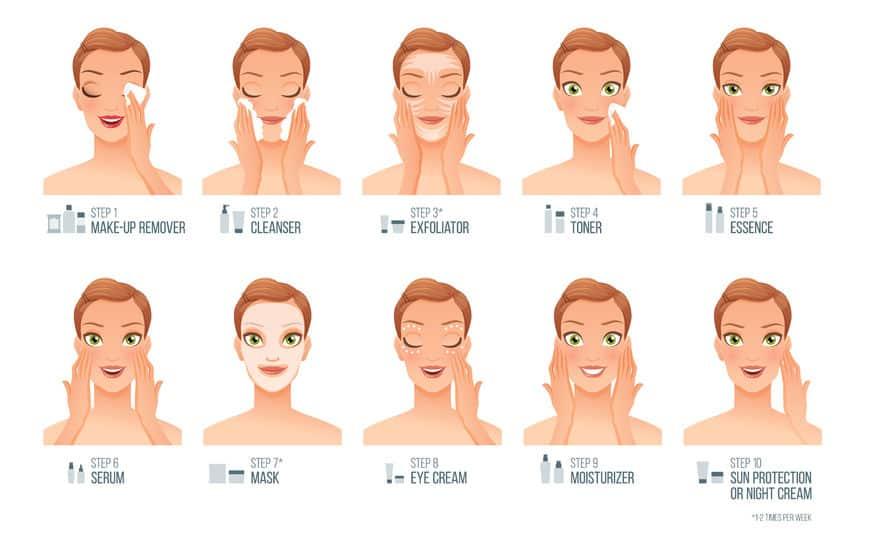 imagem mostra etapas da limpeza facial